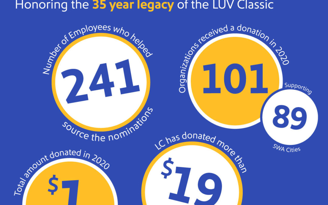 Matrix Receives $10,000 Donation From Southwest Airlines for the 2020 LUV Classic